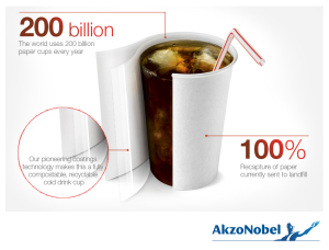 FB_Paper Cup