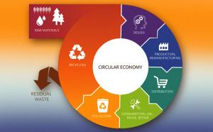 economia_circolare